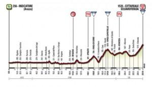 tirreno 2014 etap 4