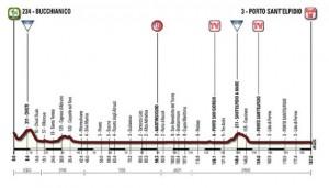 tirreno 2014 etap 6