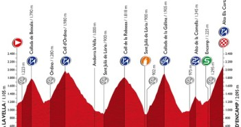 vuelta 11 etap