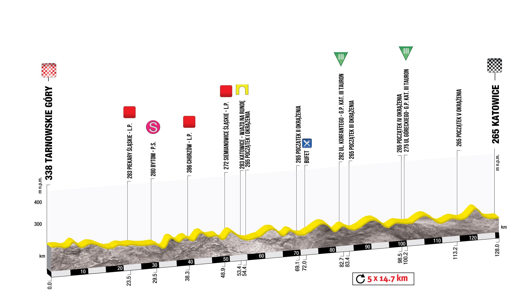 wys_etap2_TdP_UCI_WorldTour