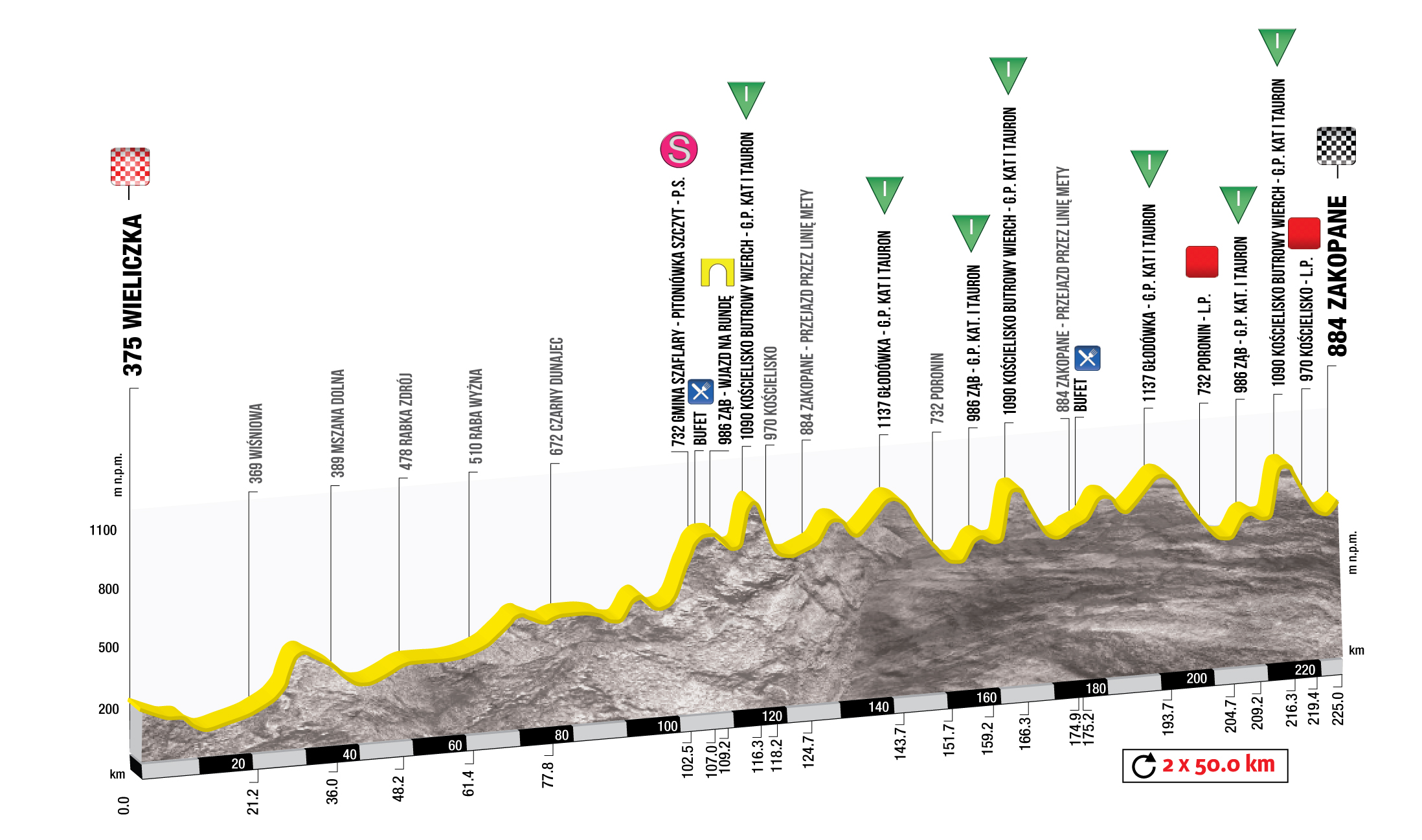 wys_etap5_TdP_UCI_WorldTour