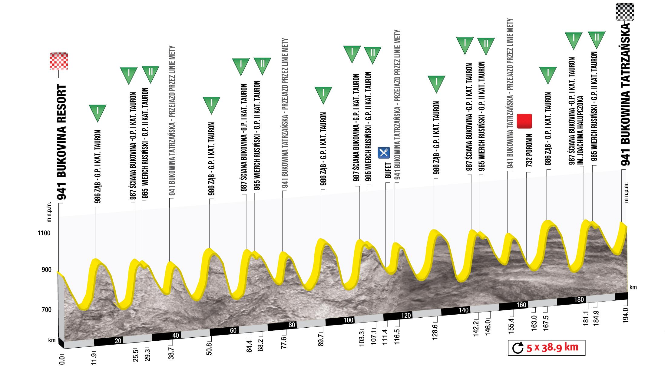 wys_etap6_TdP_UCI_WorldTour