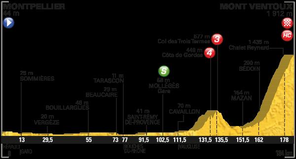 tdf 2016 etap 12