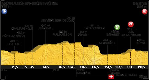 tdf 2016 etap 16