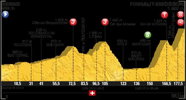 tdf 2016 etap 17