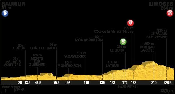 tdf 2016 etap 4