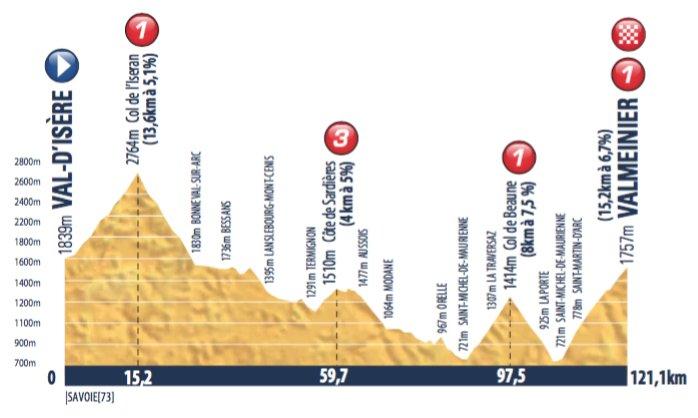 tour-de-avenir-2016-stage-7-1465325513