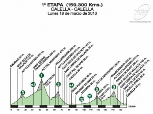 Volta-Ciclista-a-Catalunya-Stage-1-1363456452