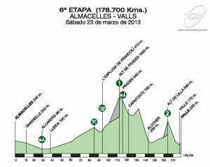 Volta-Ciclista-a-Catalunya-Stage-6-1363456536