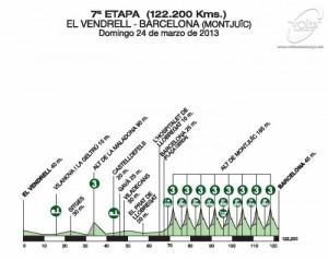 Volta-Ciclista-a-Catalunya-Stage-7-1363456549