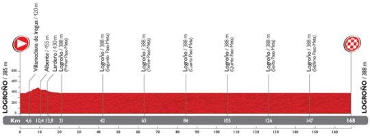 vuelta etap12