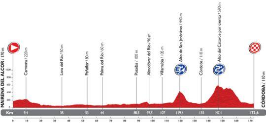 vuelta etap4