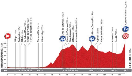 vuelta etap6