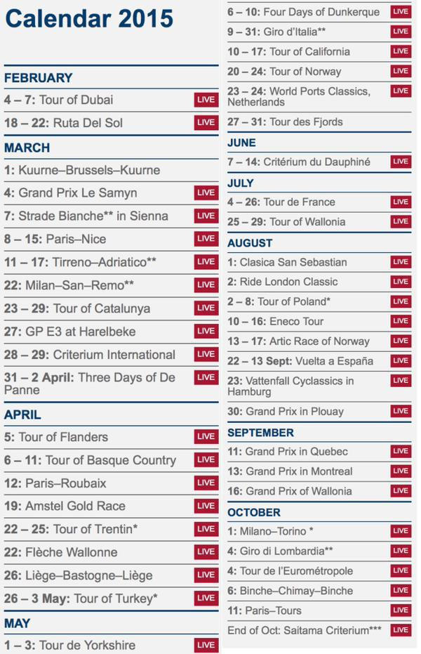 Transmisje Eurosport 2015