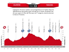vuelta etap13