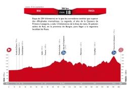 vuelta etap18
