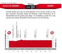 vuelta etap21