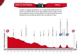 vuelta etap8