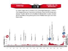 vuelta etap9