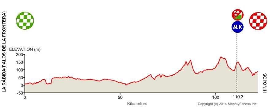 Vuelta-a-Andalucia-Ruta-Ciclista-Del-Sol-Stage-1-1419587858