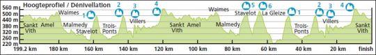 belgia 5 etap