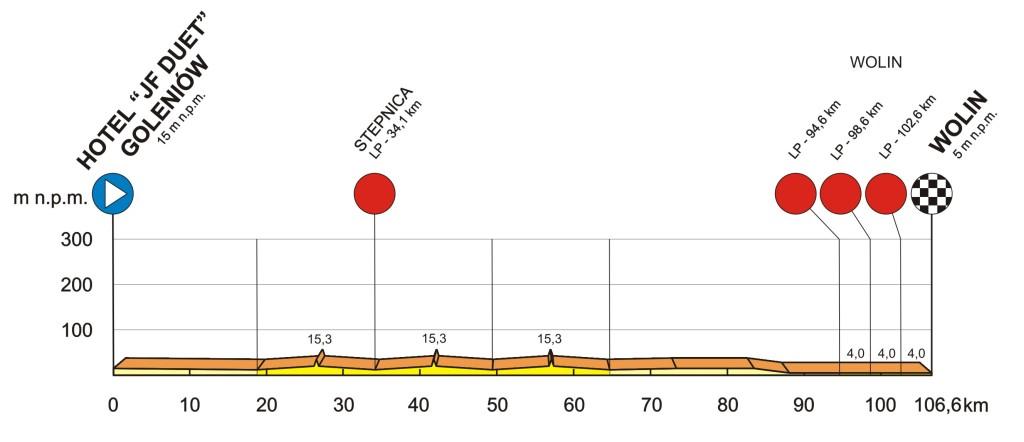 wykres2-2015