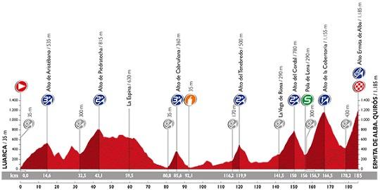 vuelta 16 etap