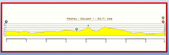 belgia 4 etap 1