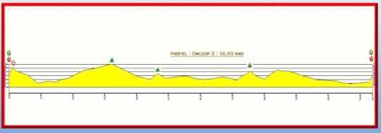 belgia 4 etap 2