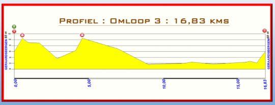 belgia 4 etap 3