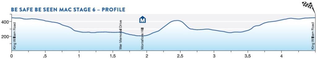 tdu 2016 6 etap