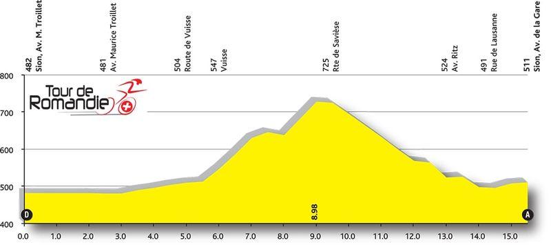 stage-03-profil-tdr-2016-min.0