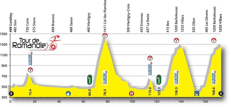 stage-04-profil-tdr-2016-min.0