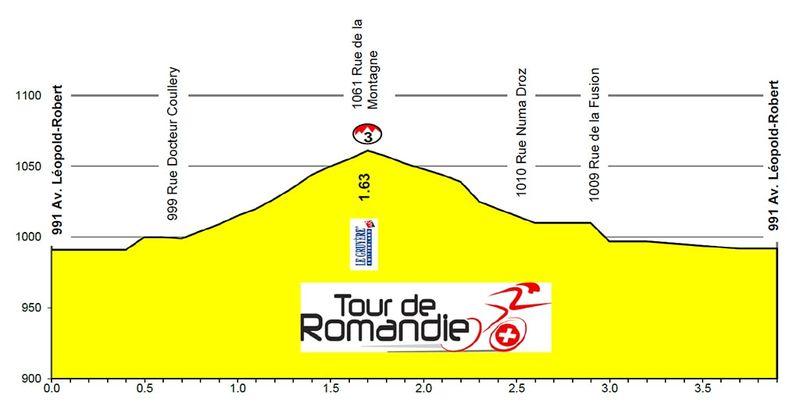 stage-prologue-profil-tdr-2016-min.0