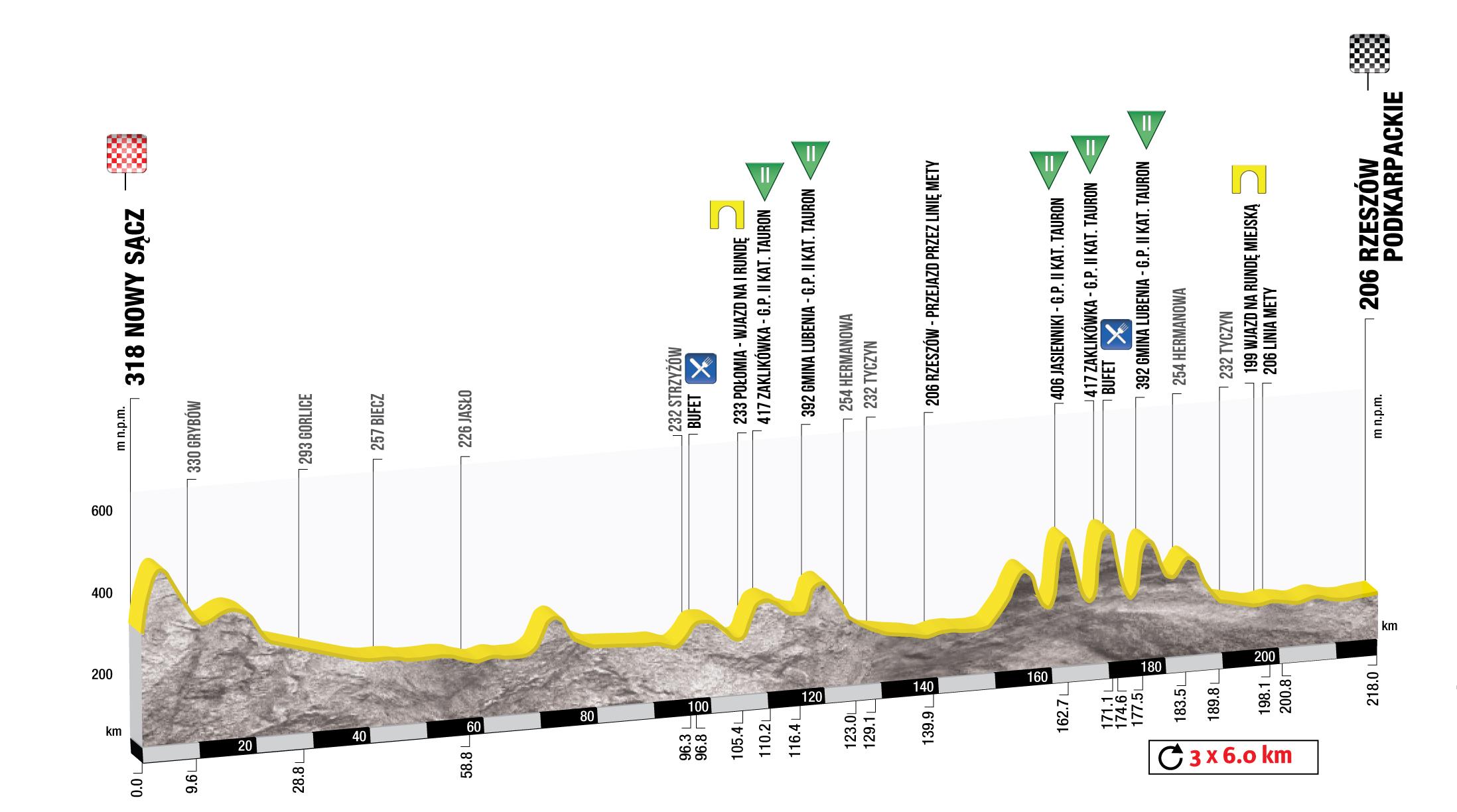 wys_etap4_TdP_UCI_WorldTour
