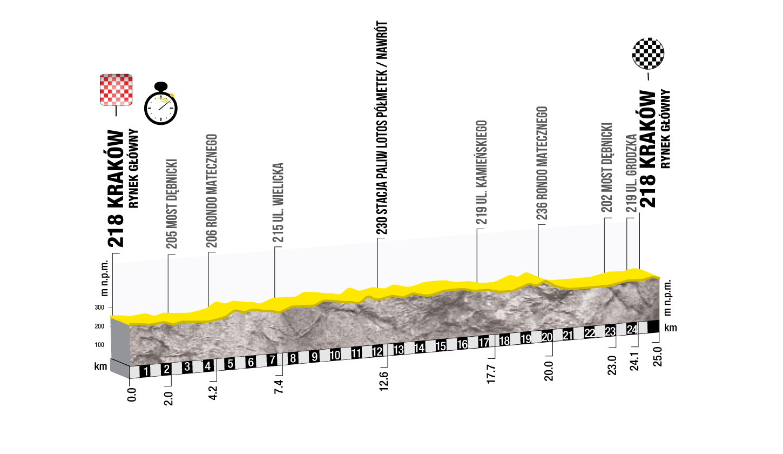 wys_etap7_TdP_UCI_WorldTour