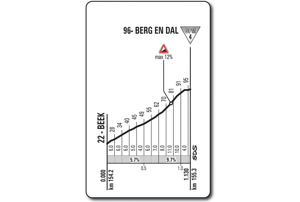 T02_S01_Berg-PRE
