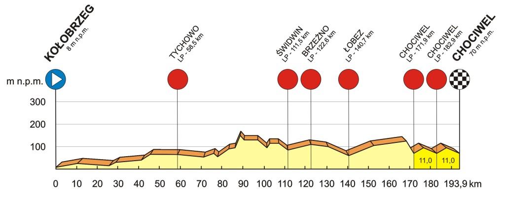 wykres1-2016