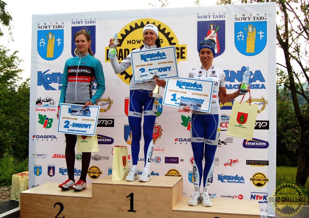Nowy Targ Road Challenge 2016 - 1 etap1