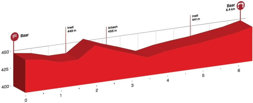 suisse 1 etap