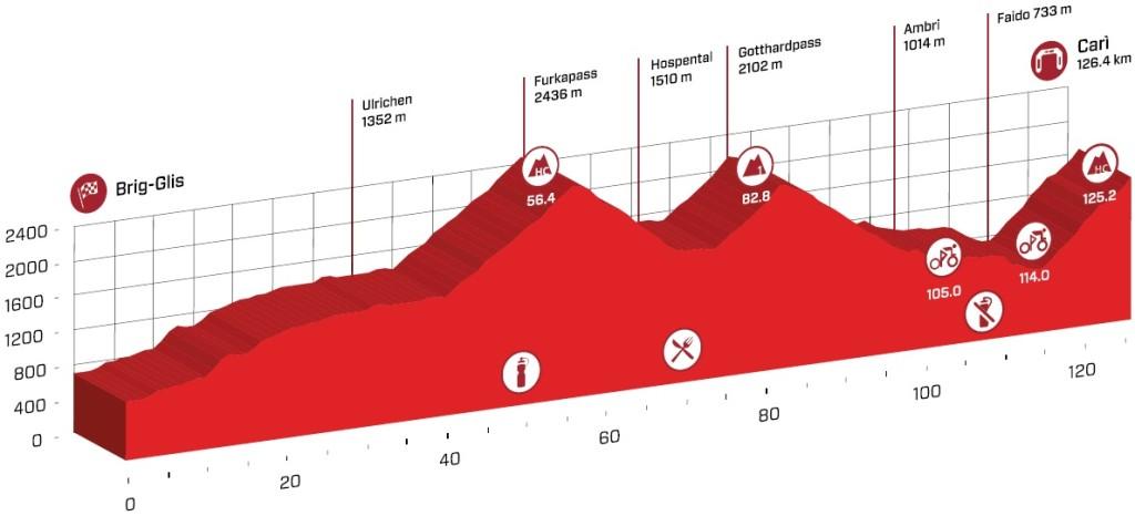 suisse 5 etap
