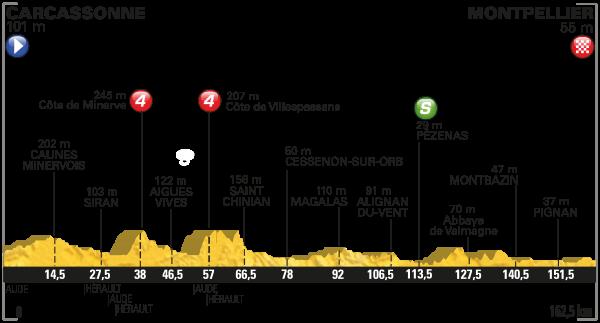 tdf 2016 etap 11