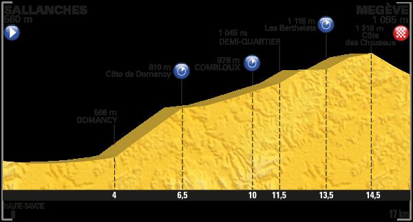 tdf 2016 etap 18