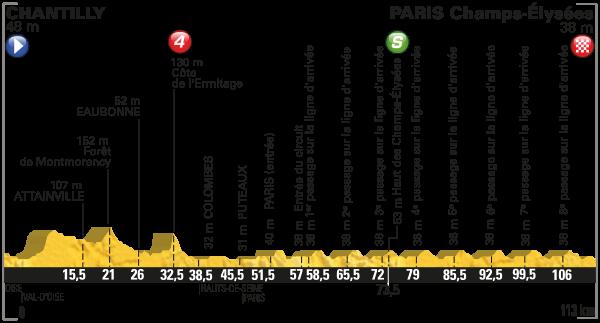 tdf 2016 etap 21