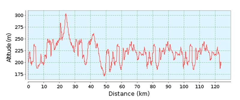 internationale-thuringen-rundfahrt-der-frauen-2016-stage-3
