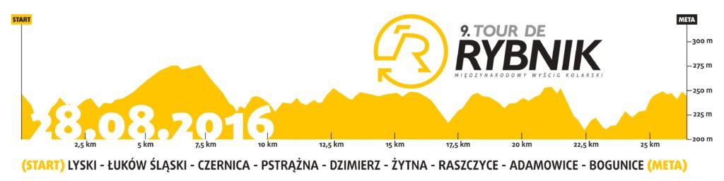 Profil Tour de Rybnik 2016