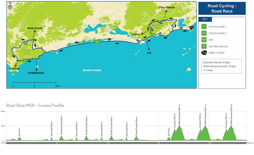 Rio 2016 kolarstwo szosowe - start wspólny mapa i profil