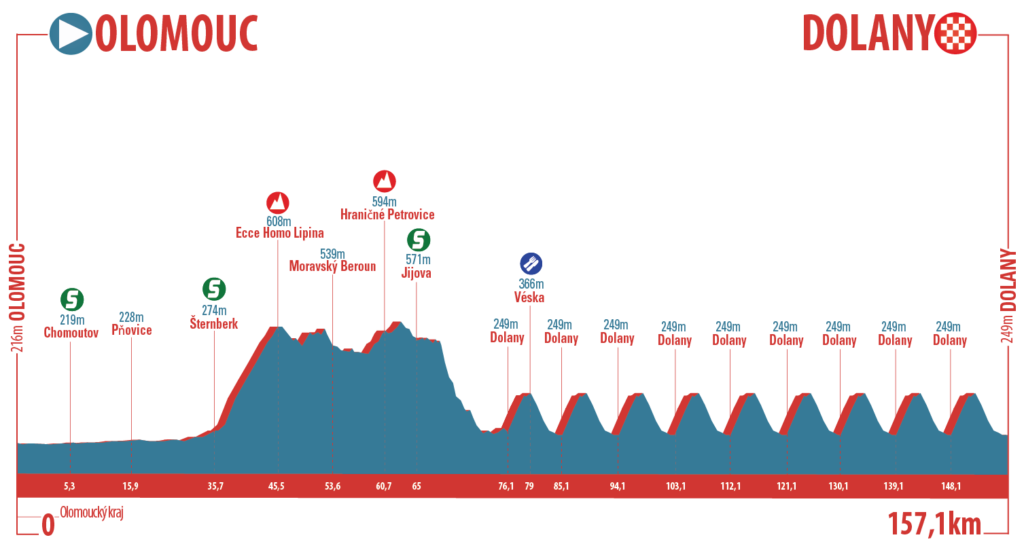 czech-cycling-tour-2016-stage-4-1469455956