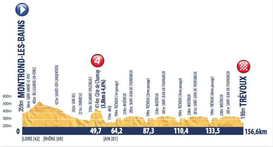 tour-de-avenir-2016-stage-2-1465325393