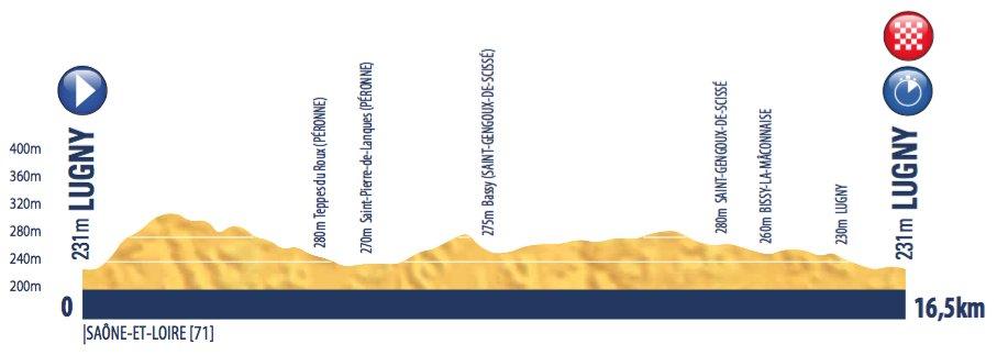 tour-de-avenir-2016-stage-4-1465325426